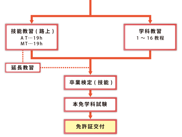 get-license__flow_step-2